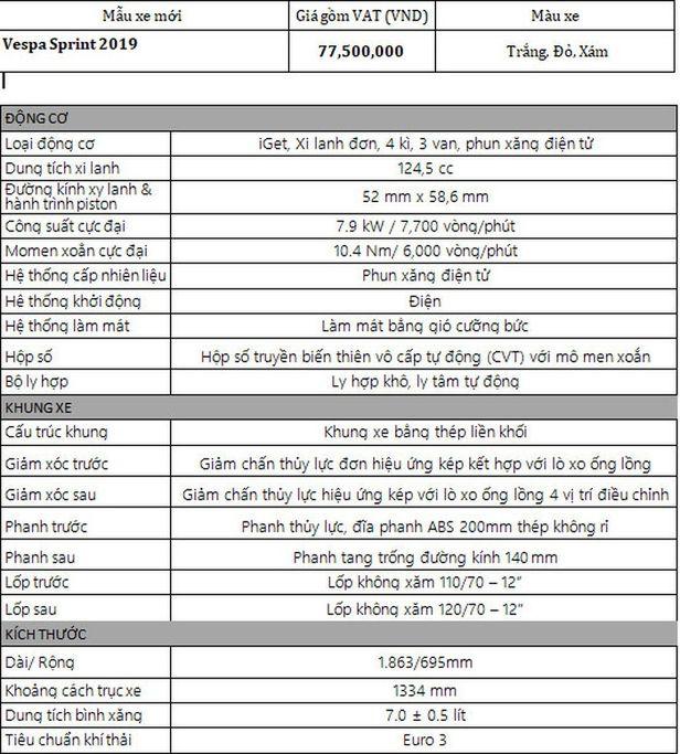 Piaggio Việt Nam bất ngờ giới thiệu phiên bản Vespa Sprint 2021