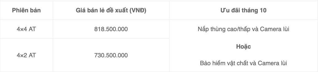 Bảng giá xe lăn bánh Triton 2019 | Hotline: 0826 57 5555