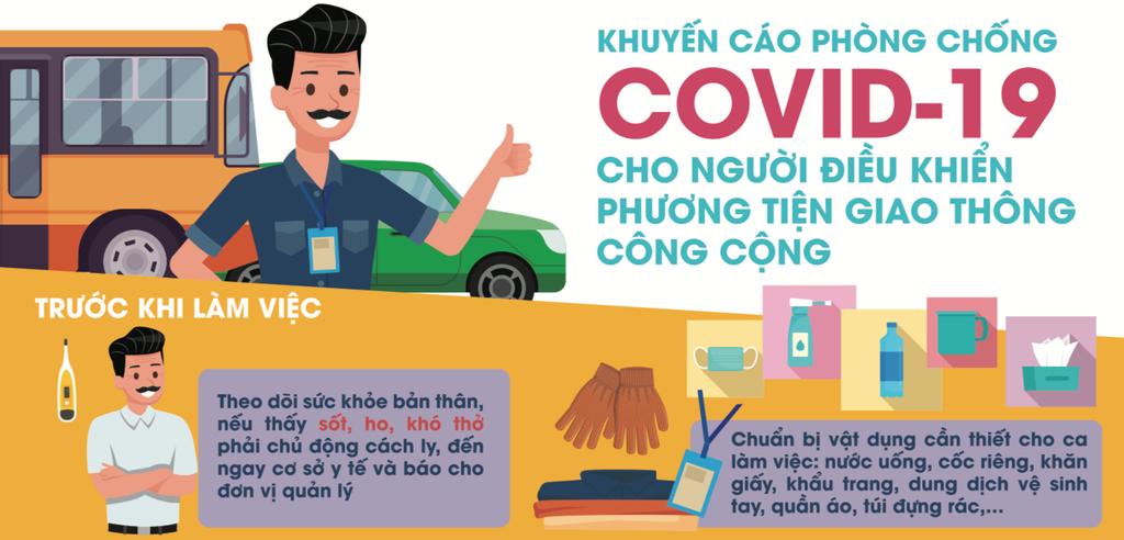 CHIA SẺ:  Phòng tránh Covid-19, người lái xe dịch vụ/xe bus cần chú ý những gì? 1