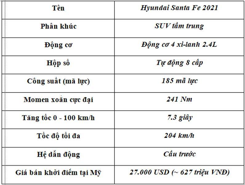 xehay hyundai santa fe 13072020 1 result